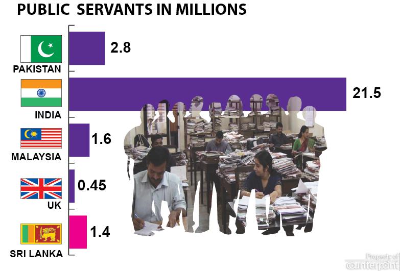 PUBLIC SERVANTS1