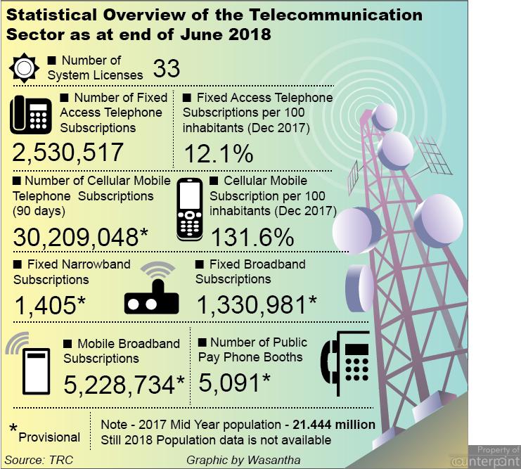 Telecommuniction graphic 1