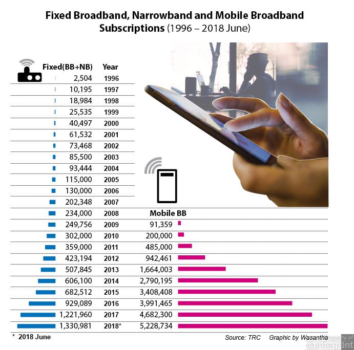 Telecommuniction graphic2